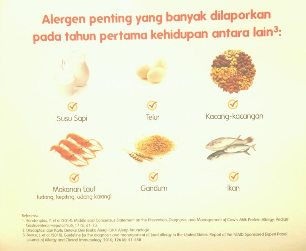 Jenis-jenis alergen