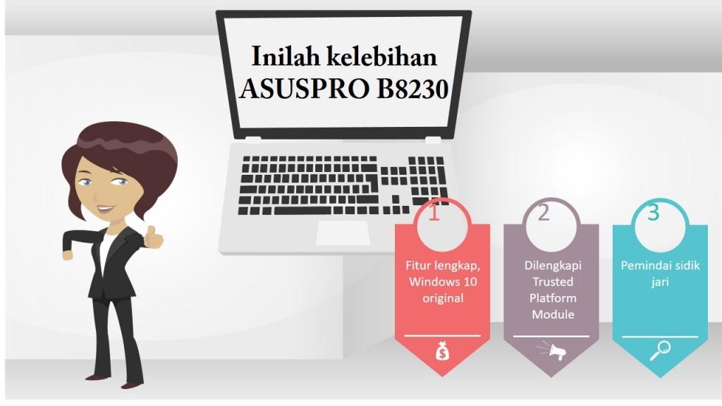Fitur Asuspro B8230