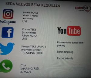 Perbedaan kegunaan instagram, facebook, twitter, youtube